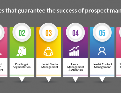 6 features that guarantee the success of prospect management