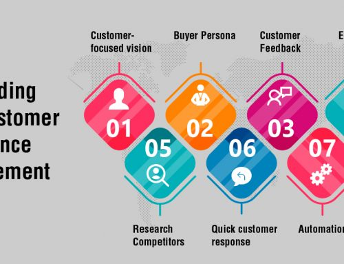 Succeeding with customer experience management