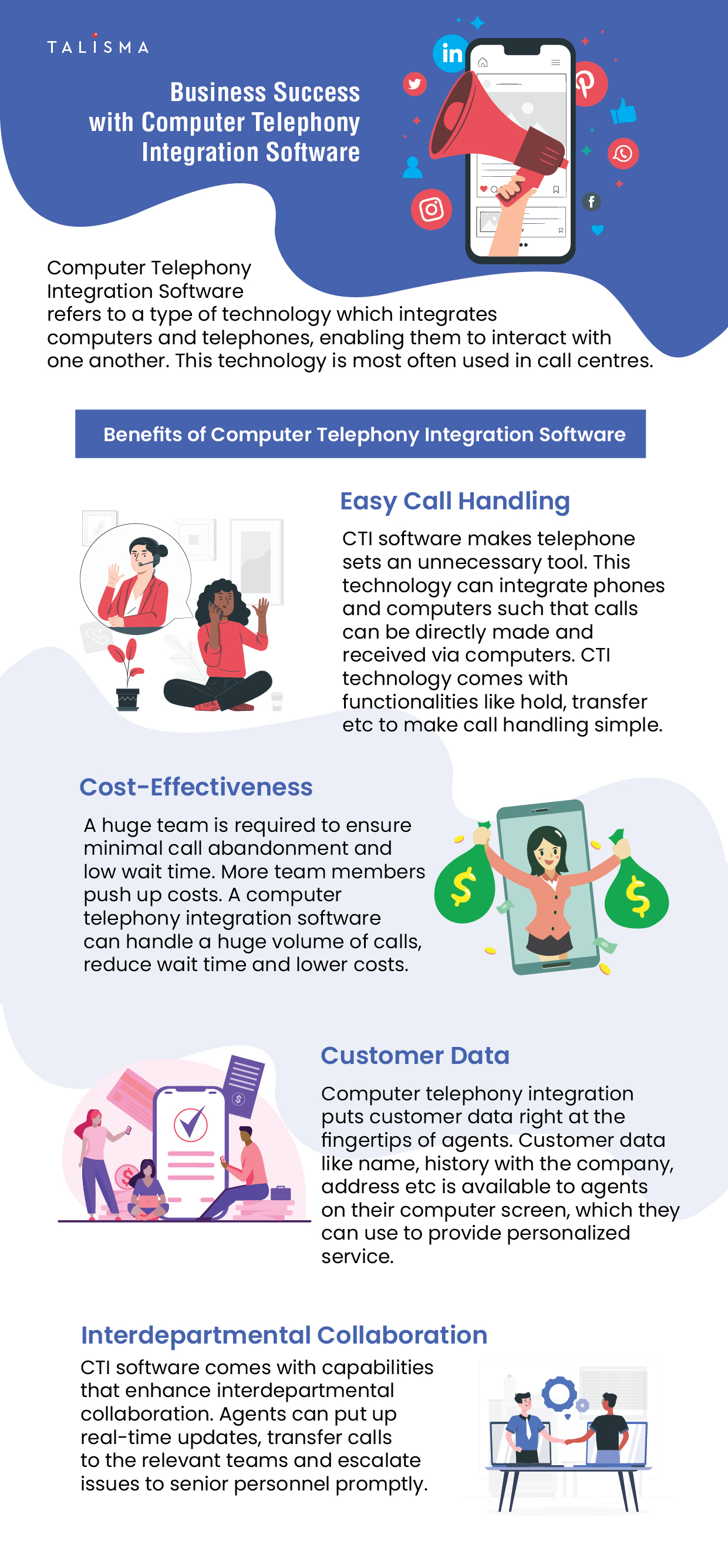 Business Success with Computer Telephony Integration Software