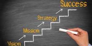 Why-Lead-Generation-matters-in-a-business